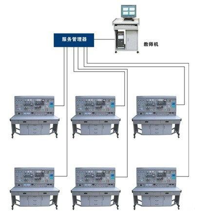 网络化智能型维修电工及技能实训智能考核装置